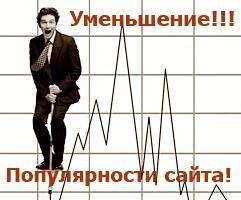 populjarnost-241-x-200.jpg